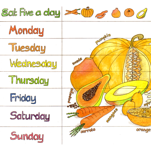 Rainbow Food Activity Chart