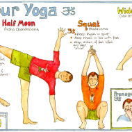 Your Yoga Chart
