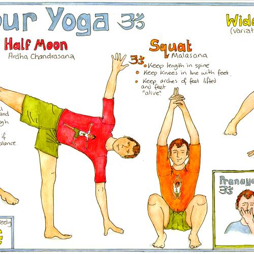 Your Yoga Chart