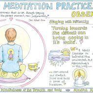 Mindfulness Chart