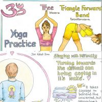 Twin pack: Mindfulness Chart & Yoga Chart